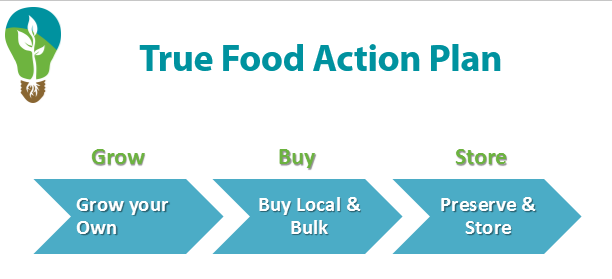 True Food Action Plan